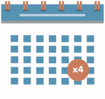 Recurring Quarterly Payments
